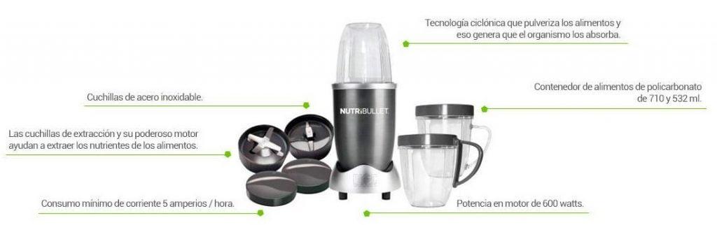 partes del procesador de alimentos nutribullet