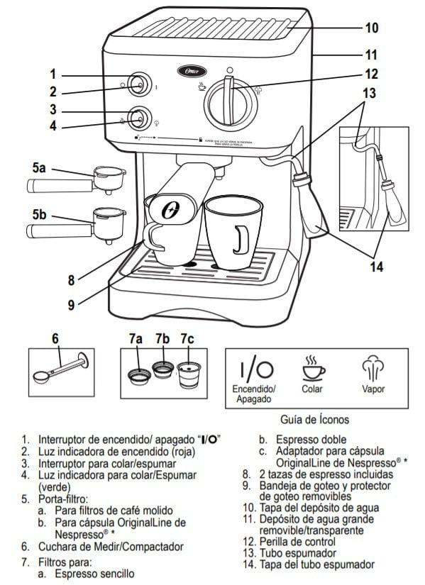 descripción de la cafetera oster 19 bares de presión roja
